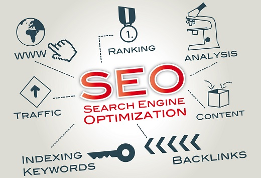 SEO Basics To Kickstart Your Small Business